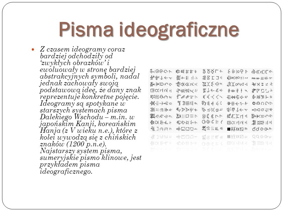 Pisma ideograficzne