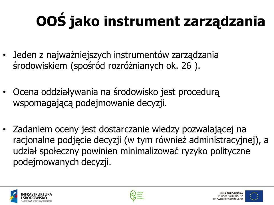 OOŚ jako instrument zarządzania