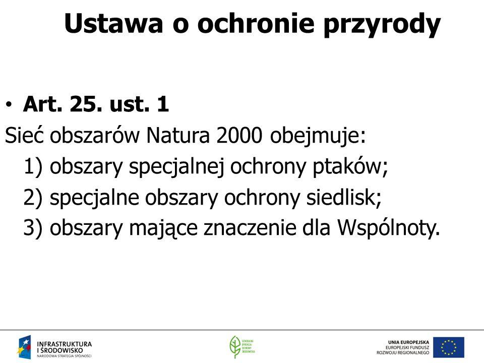 Ustawa o ochronie przyrody