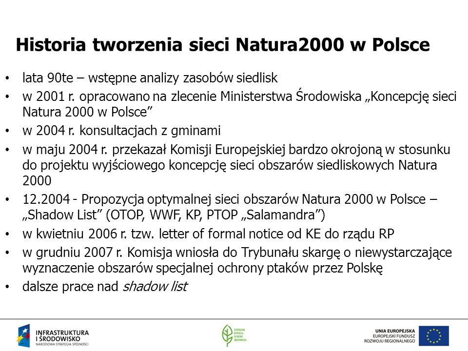 Historia tworzenia sieci Natura2000 w Polsce