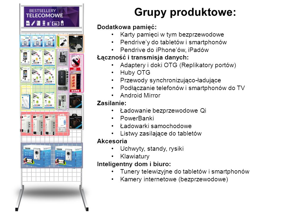 Grupy produktowe: Dodatkowa pamięć: Karty pamięci w tym bezprzewodowe