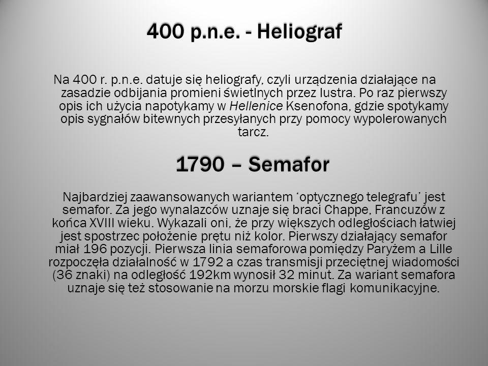 400 p.n.e. - Heliograf 1790 – Semafor