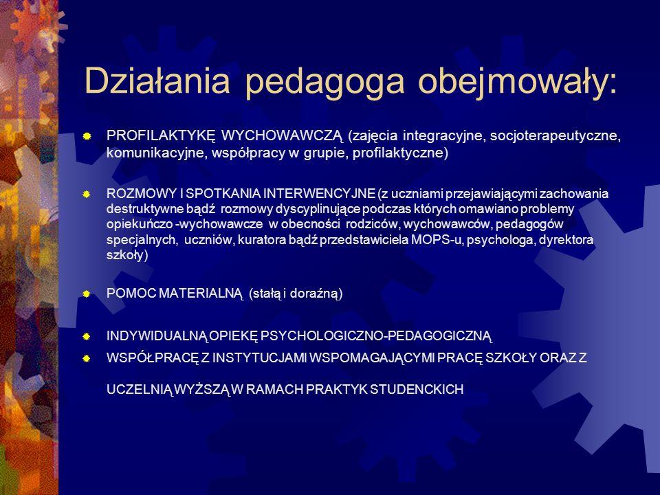 Działania pedagoga obejmowały: