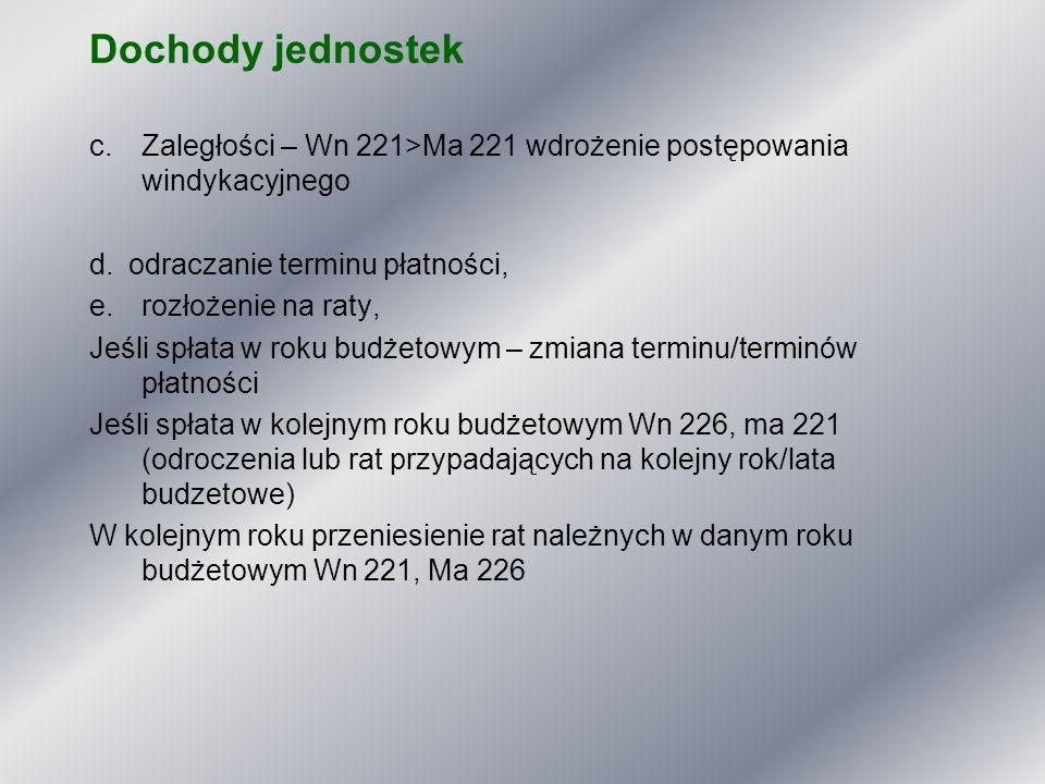 Dochody jednostek Zaległości – Wn 221>Ma 221 wdrożenie postępowania windykacyjnego. d. odraczanie terminu płatności,