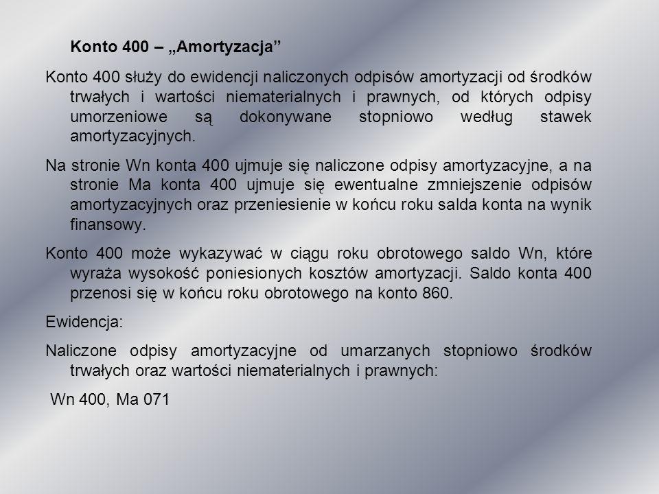 """Konto 400 – """"Amortyzacja"""