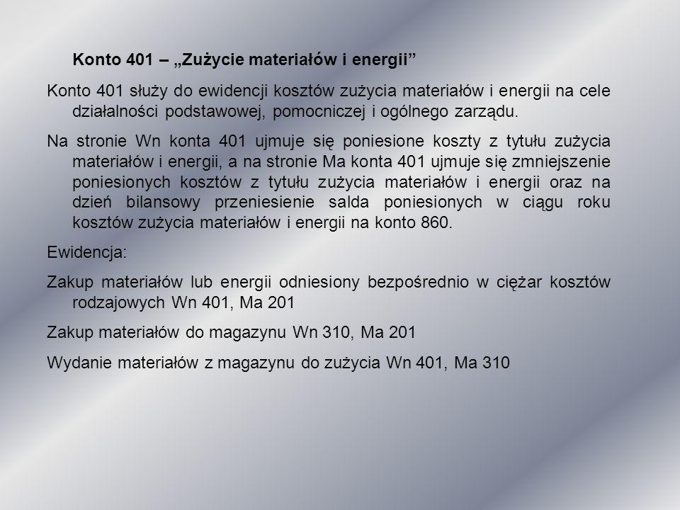 """Konto 401 – """"Zużycie materiałów i energii"""
