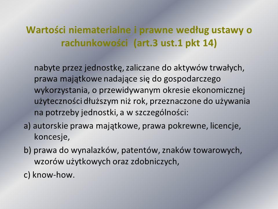 Wartości niematerialne i prawne według ustawy o rachunkowości (art