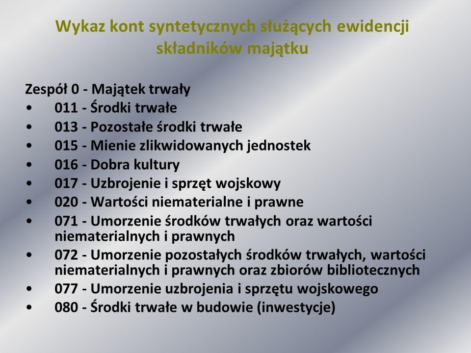Wykaz kont syntetycznych służących ewidencji składników majątku
