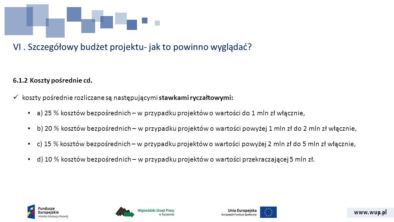 VI . Szczegółowy budżet projektu- jak to powinno wyglądać