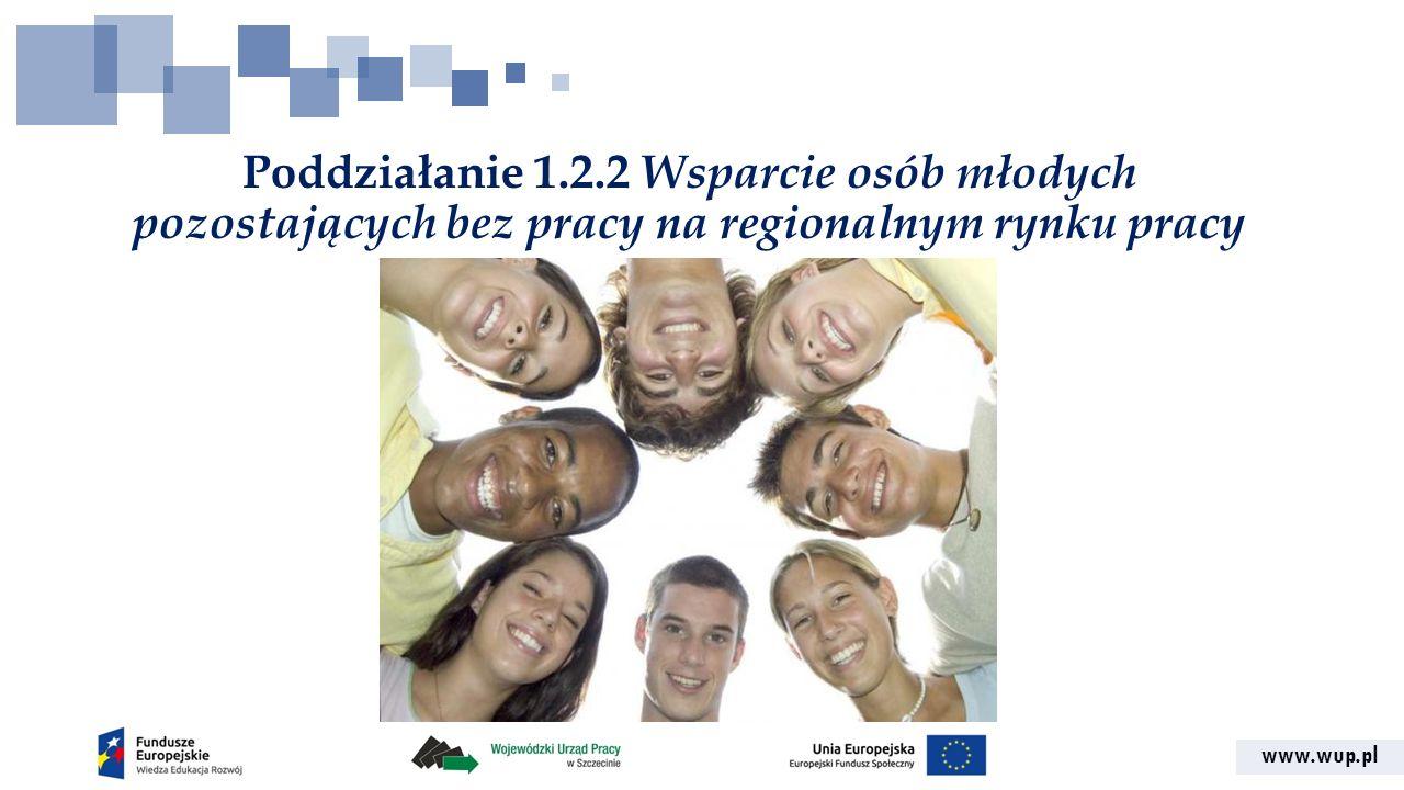 Poddziałanie 1.2.2 Wsparcie osób młodych pozostających bez pracy na regionalnym rynku pracy