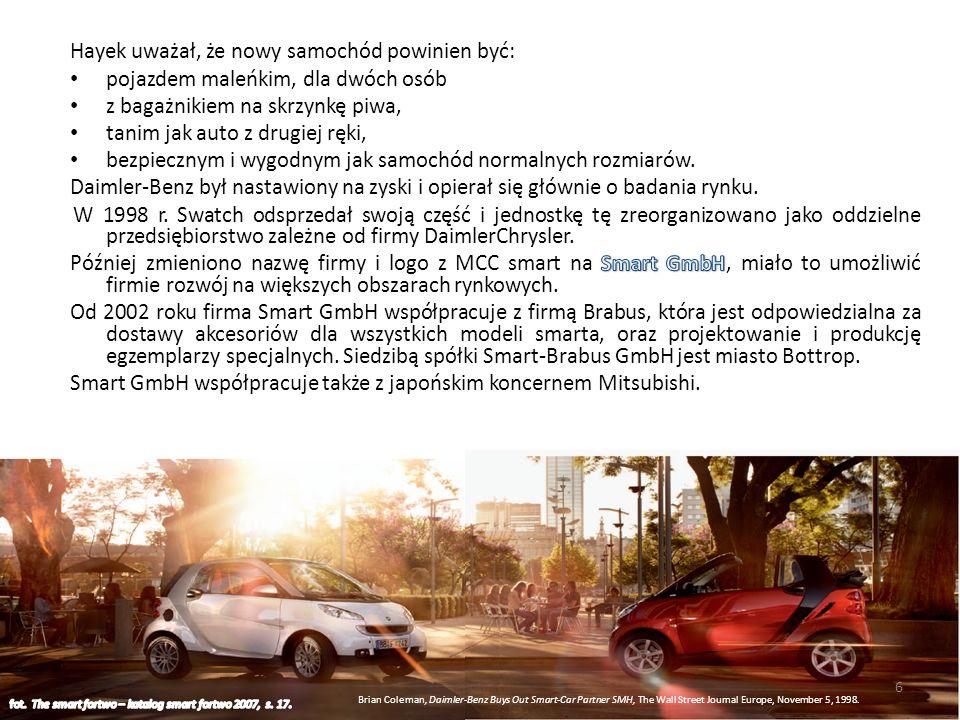 Hayek uważał, że nowy samochód powinien być: