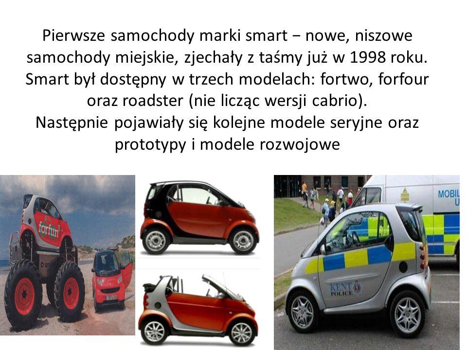 Pierwsze samochody marki smart − nowe, niszowe samochody miejskie, zjechały z taśmy już w 1998 roku.