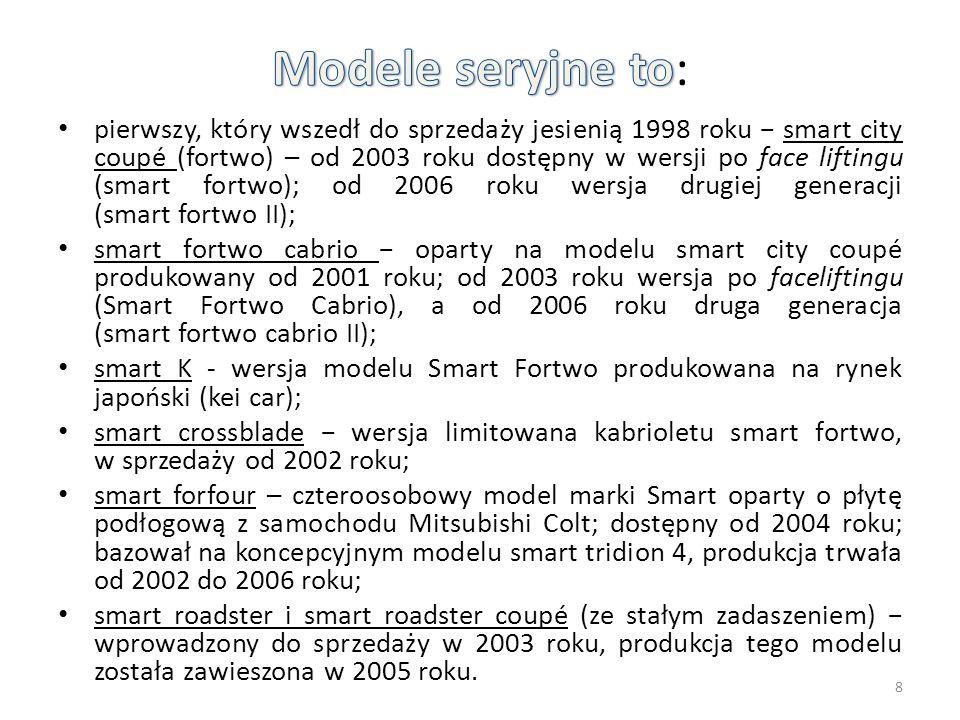 Modele seryjne to: