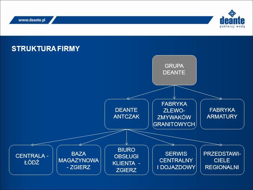 STRUKTURA FIRMY GRUPA DEANTE FABRYKA ZLEWO-ZMYWAKÓW GRANITOWYCH