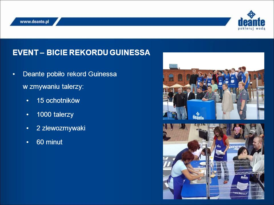 EVENT – BICIE REKORDU GUINESSA