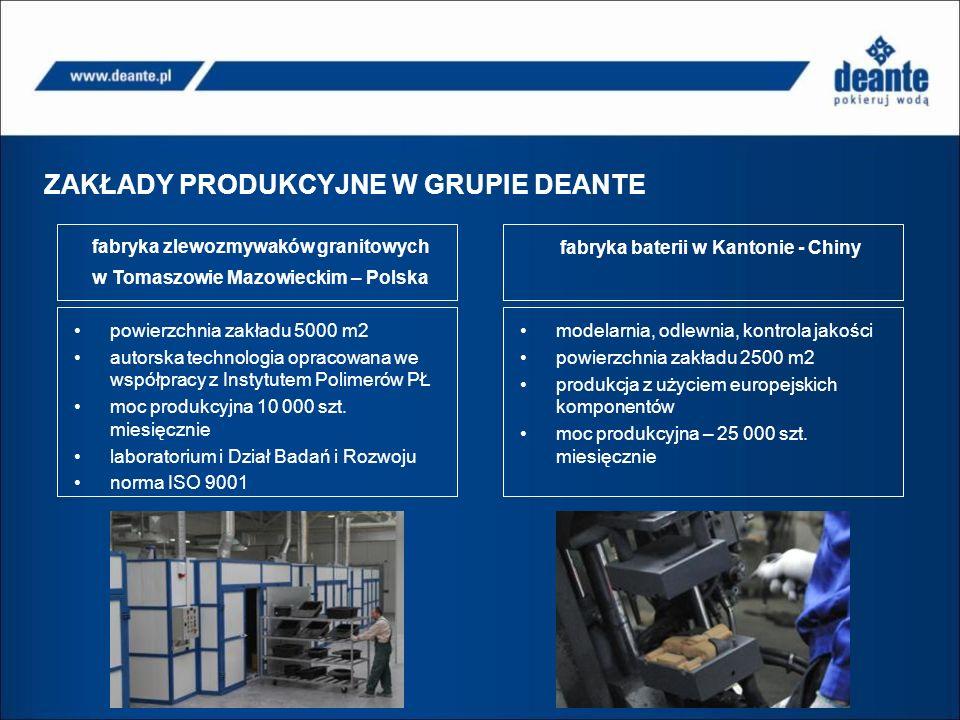 fabryka zlewozmywaków granitowych w Tomaszowie Mazowieckim – Polska