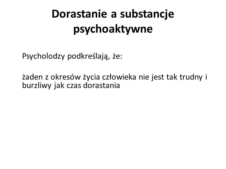 Dorastanie a substancje psychoaktywne