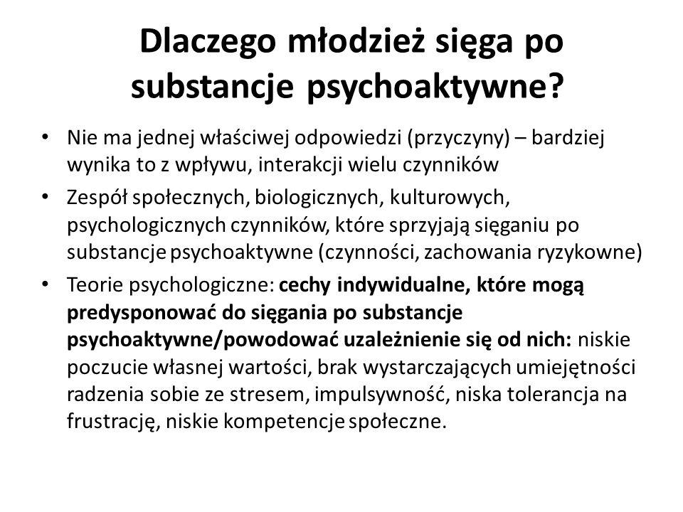 Dlaczego młodzież sięga po substancje psychoaktywne