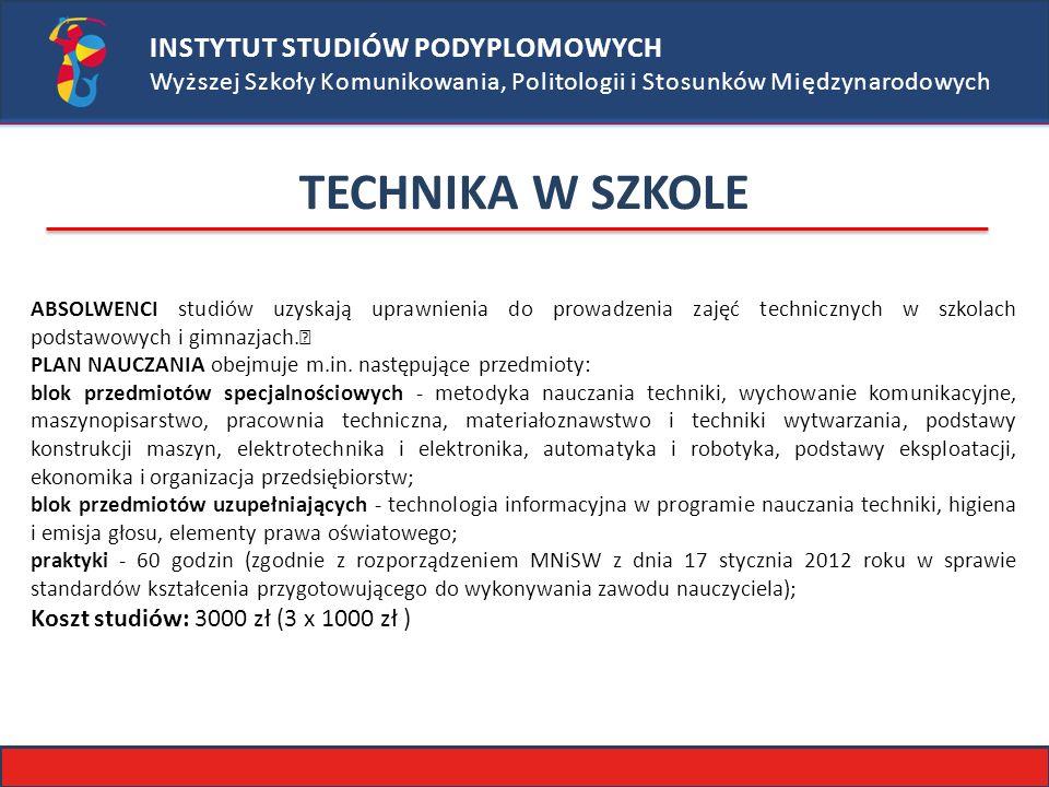 TECHNIKA W SZKOLE INSTYTUT STUDIÓW PODYPLOMOWYCH