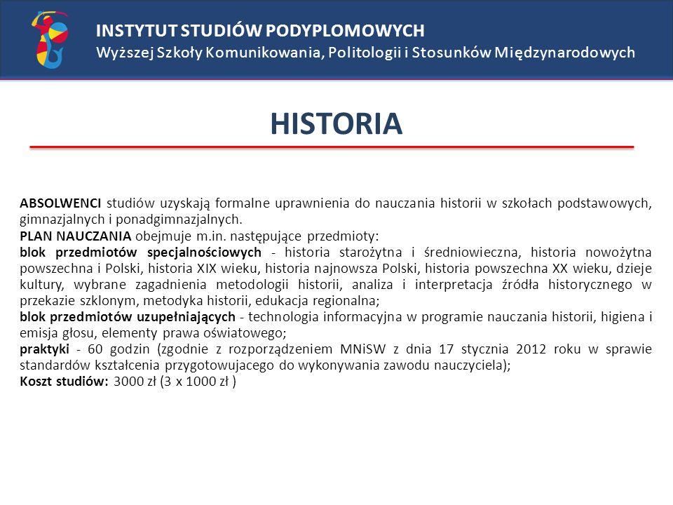 HISTORIA INSTYTUT STUDIÓW PODYPLOMOWYCH
