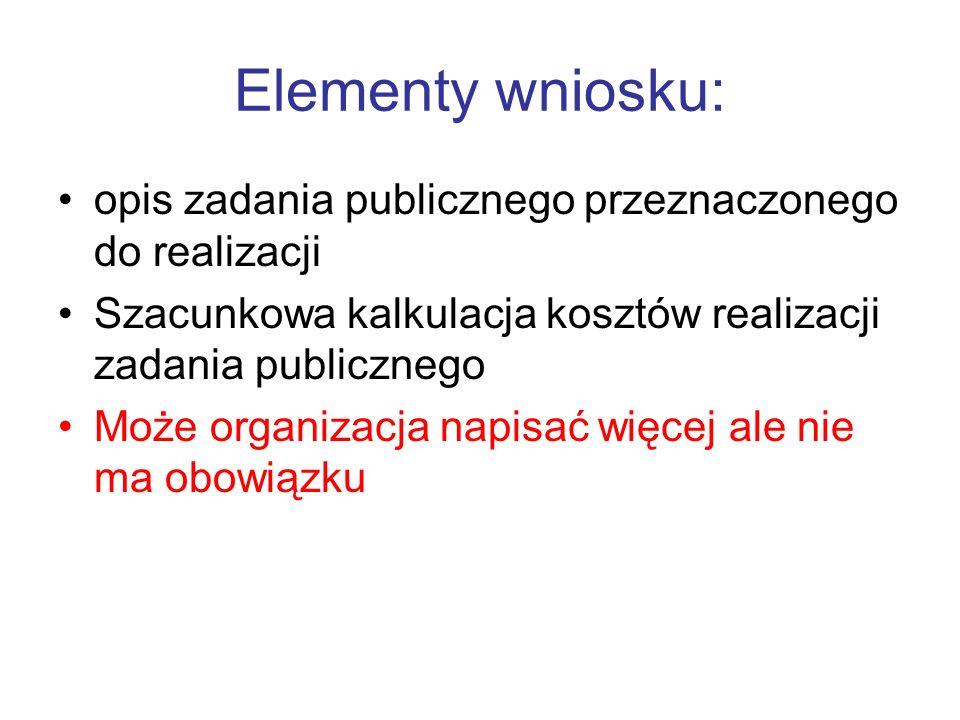 Elementy wniosku: opis zadania publicznego przeznaczonego do realizacji. Szacunkowa kalkulacja kosztów realizacji zadania publicznego.
