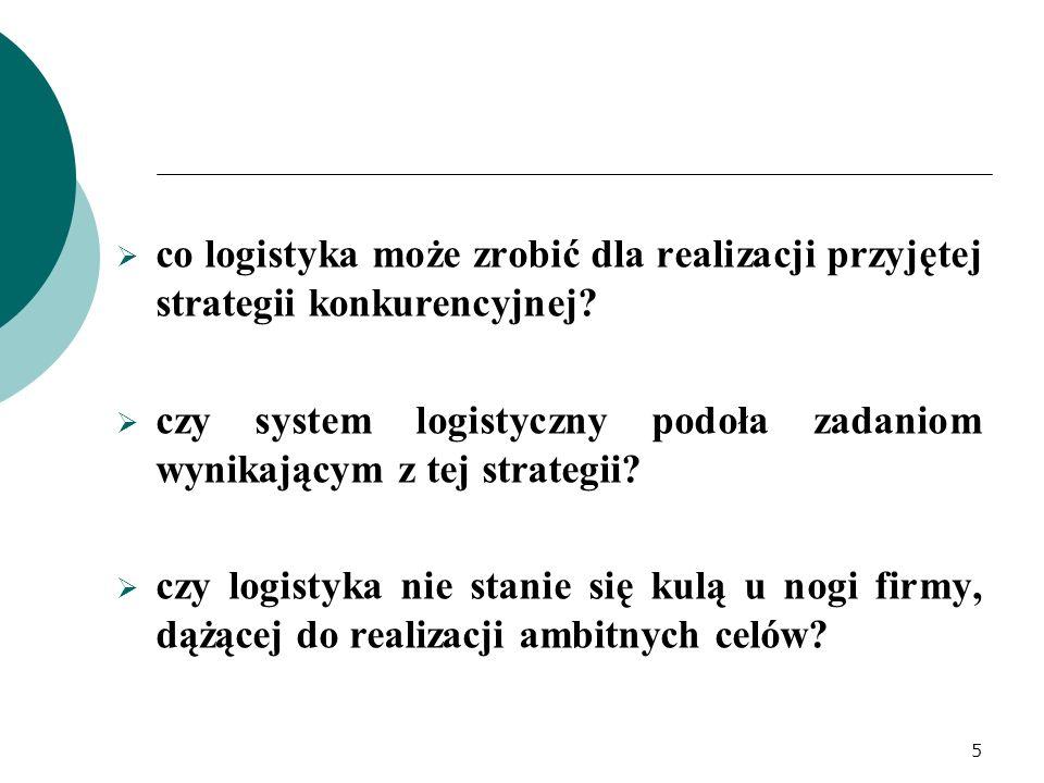 co logistyka może zrobić dla realizacji przyjętej strategii konkurencyjnej