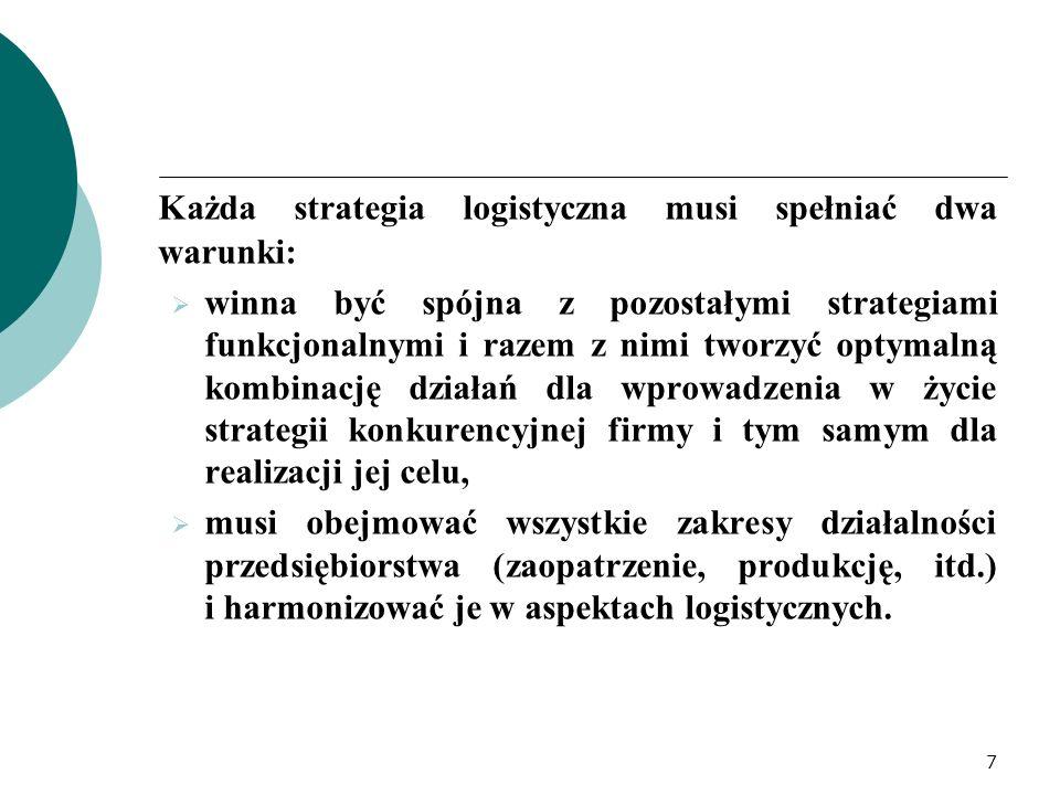 Każda strategia logistyczna musi spełniać dwa warunki: