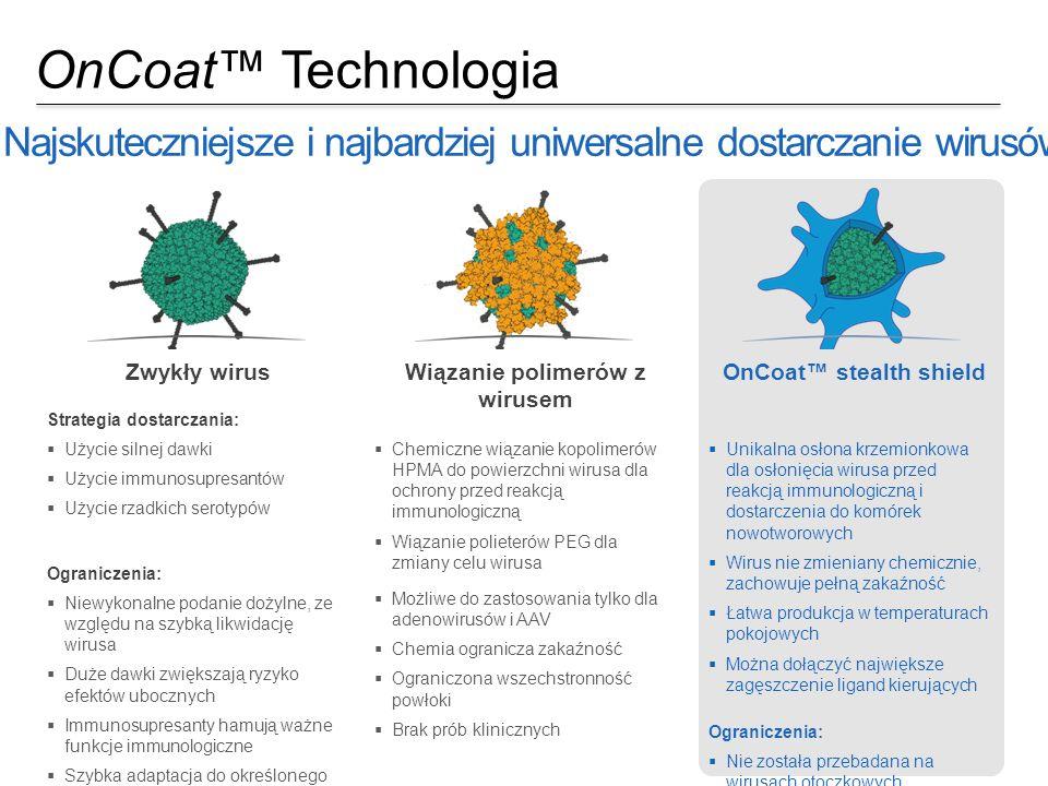 Wiązanie polimerów z wirusem OnCoat™ stealth shield