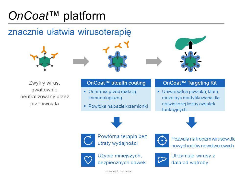 OnCoat™ platform znacznie ułatwia wirusoterapię