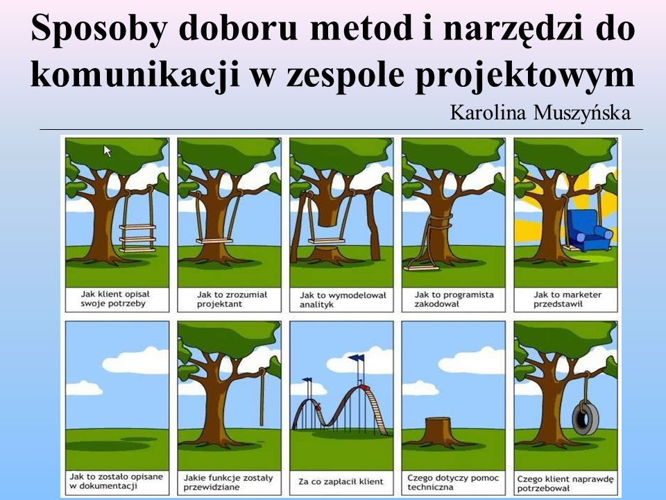 Sposoby doboru metod i narzędzi do komunikacji w zespole projektowym