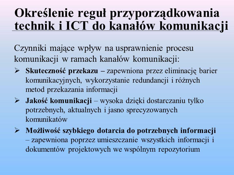 Określenie reguł przyporządkowania technik i ICT do kanałów komunikacji