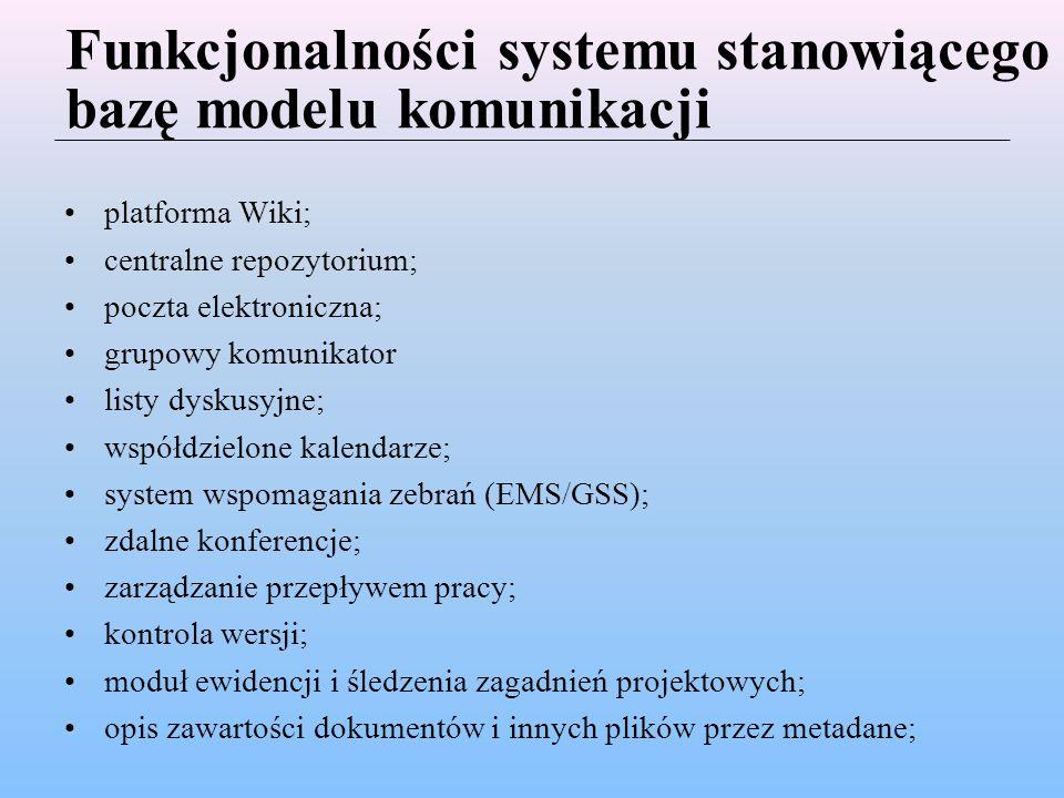 Funkcjonalności systemu stanowiącego bazę modelu komunikacji
