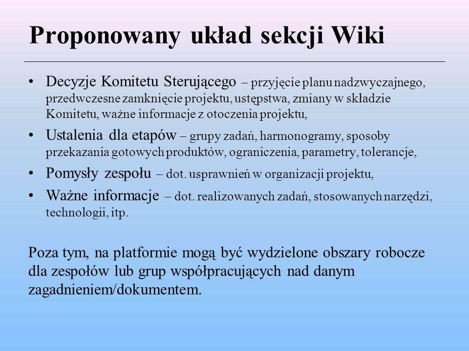Proponowany układ sekcji Wiki