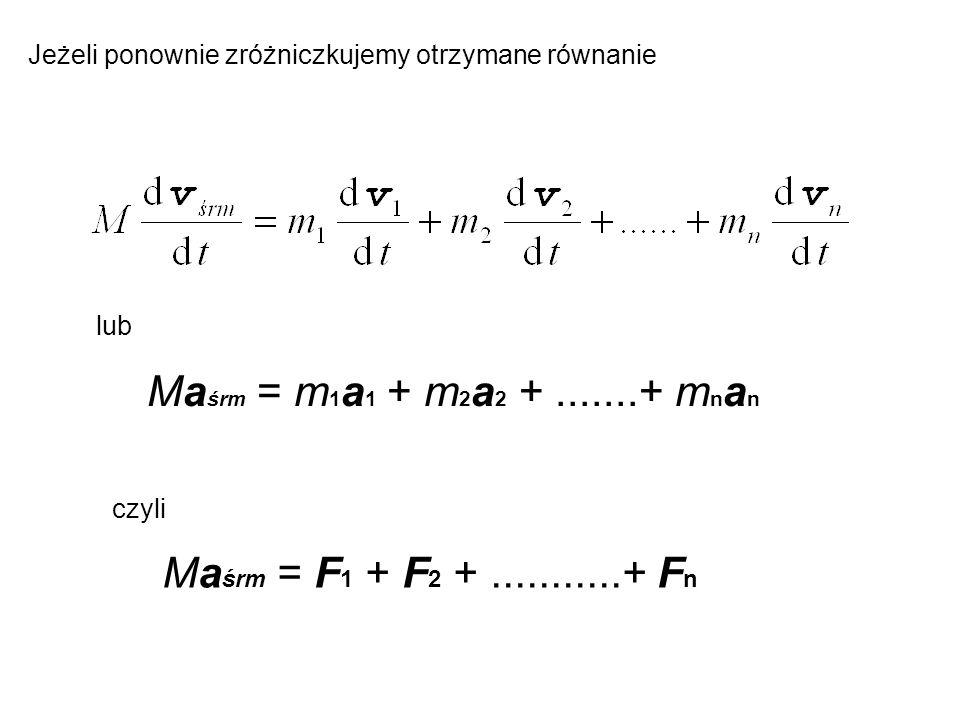 Maśrm = m1a1 + m2a2 + .......+ mnan Maśrm = F1 + F2 + ...........+ Fn