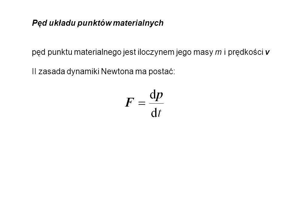 Pęd układu punktów materialnych