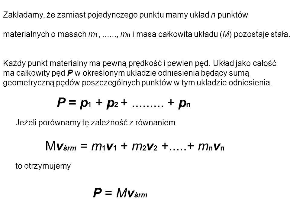 P = p1 + p2 + ......... + pn Mvśrm = m1v1 + m2v2 +.....+ mnvn