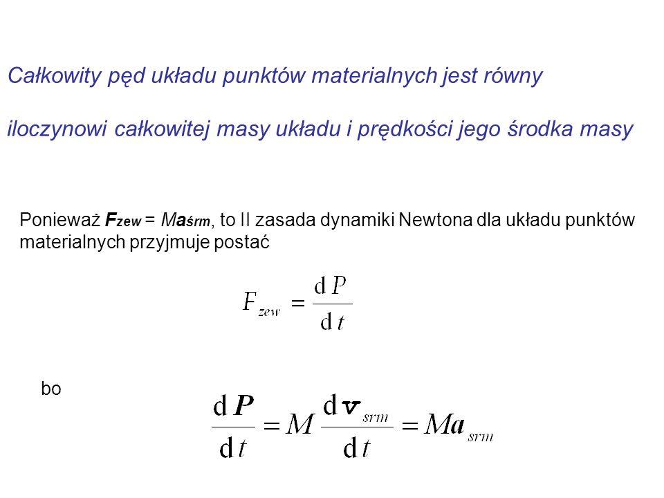 Całkowity pęd układu punktów materialnych jest równy