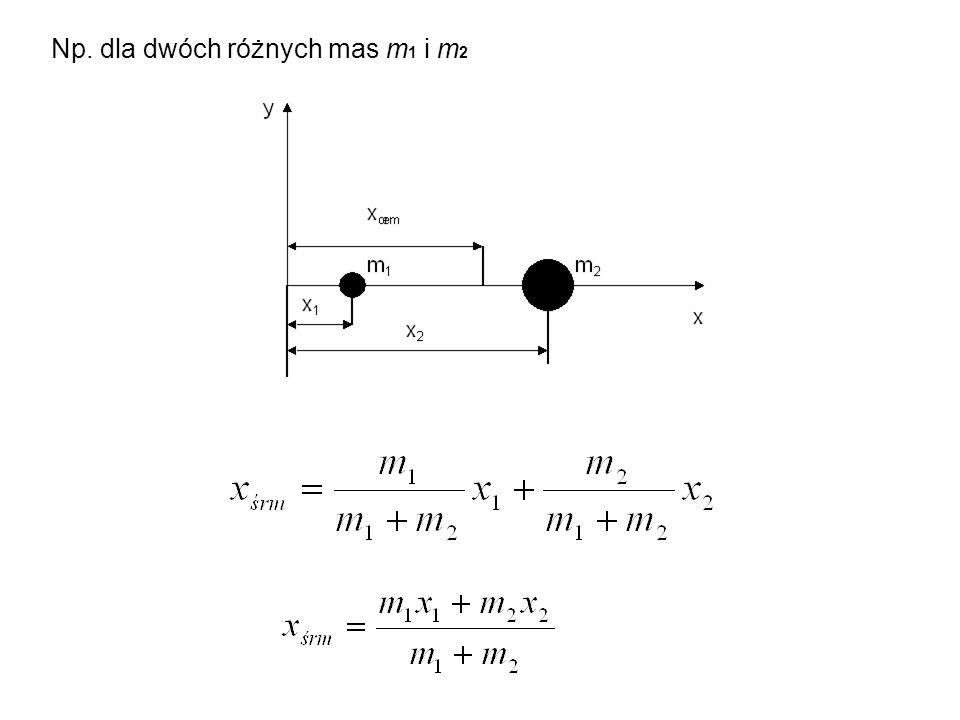 Np. dla dwóch różnych mas m1 i m2