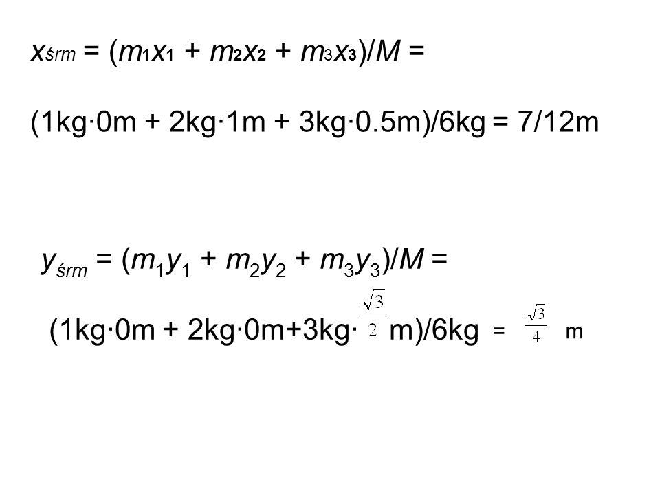 (1kg·0m + 2kg·1m + 3kg·0.5m)/6kg = 7/12m