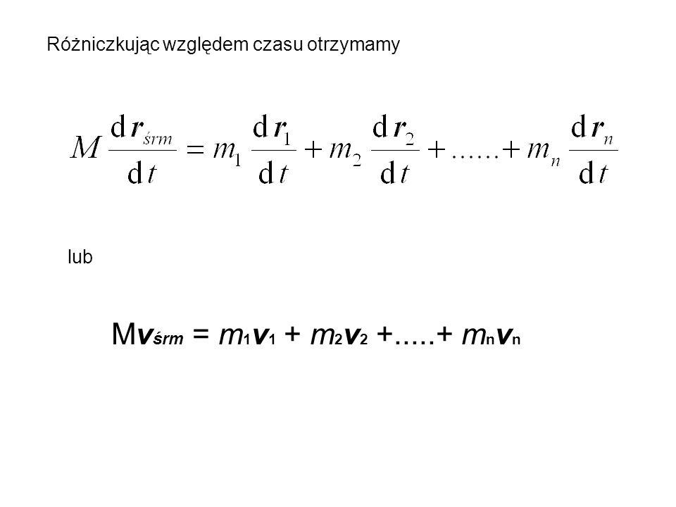 Mvśrm = m1v1 + m2v2 +.....+ mnvn Różniczkując względem czasu otrzymamy