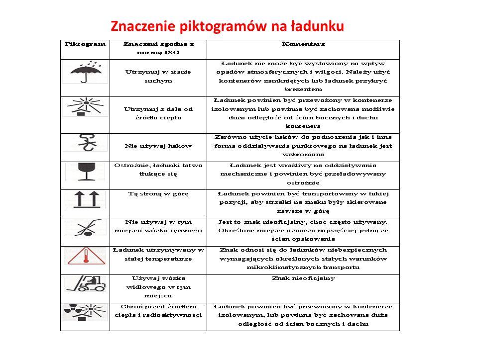 Znaczenie piktogramów na ładunku