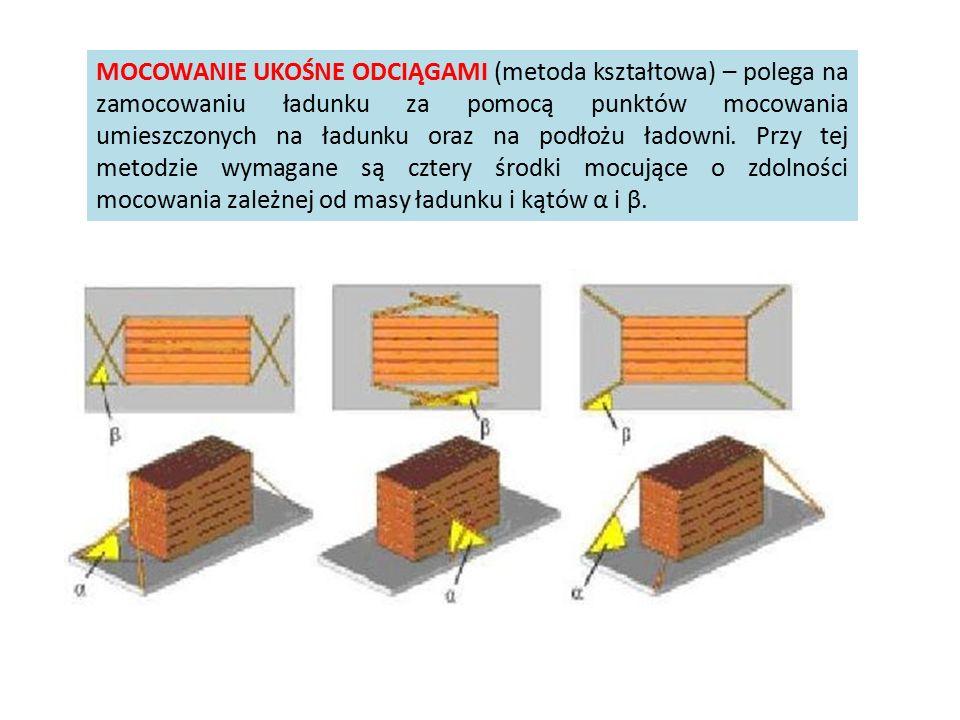 MOCOWANIE UKOŚNE ODCIĄGAMI (metoda kształtowa) – polega na zamocowaniu ładunku za pomocą punktów mocowania umieszczonych na ładunku oraz na podłożu ładowni.