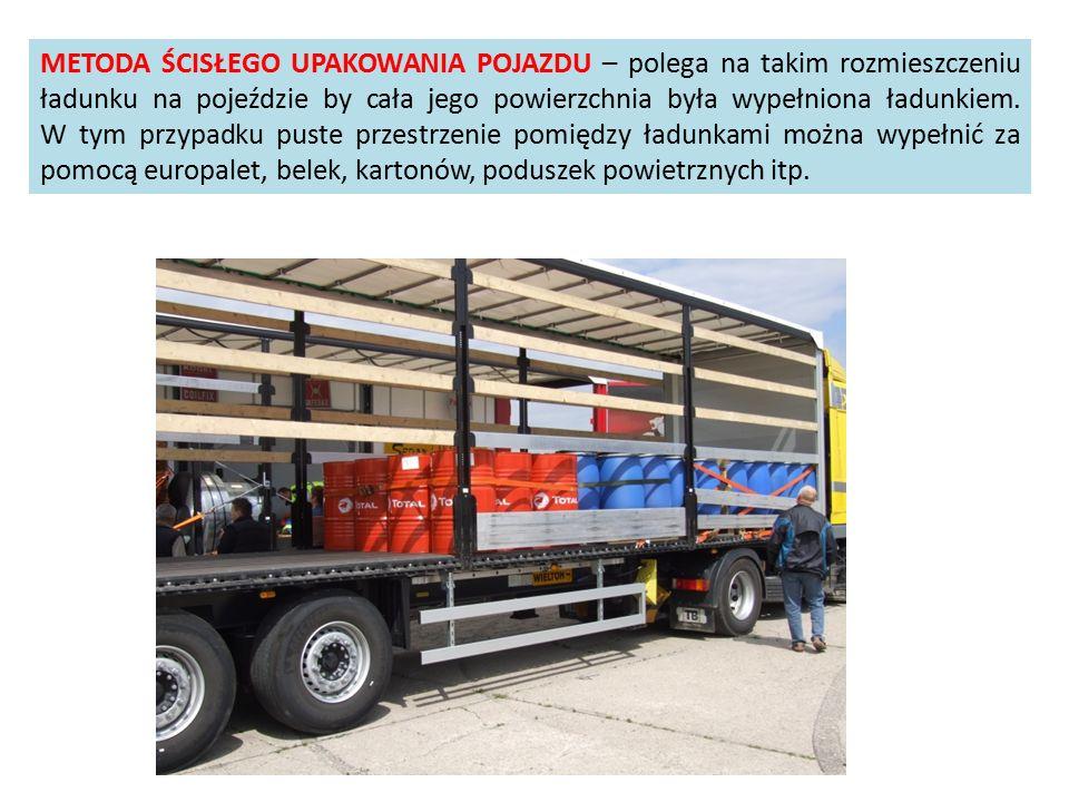 METODA ŚCISŁEGO UPAKOWANIA POJAZDU – polega na takim rozmieszczeniu ładunku na pojeździe by cała jego powierzchnia była wypełniona ładunkiem.
