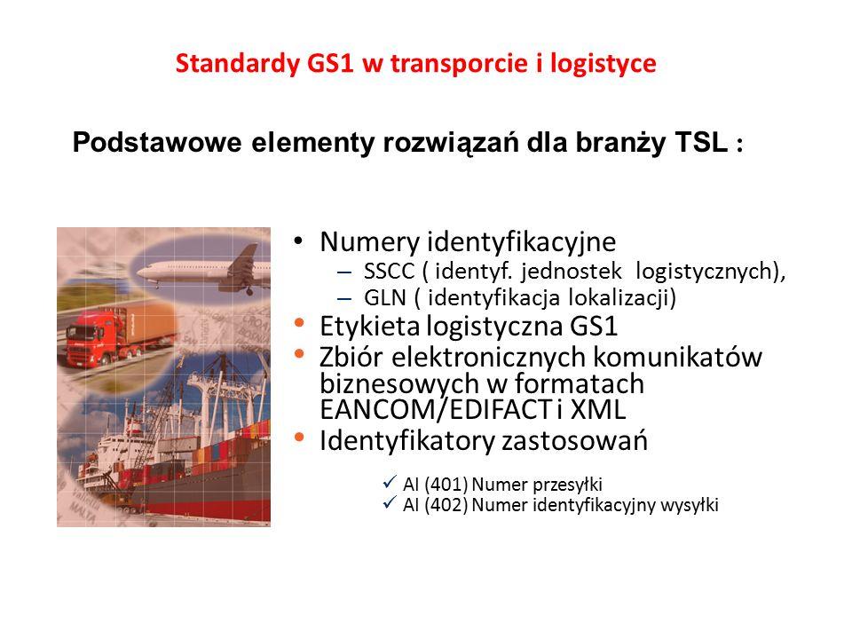Standardy GS1 w transporcie i logistyce