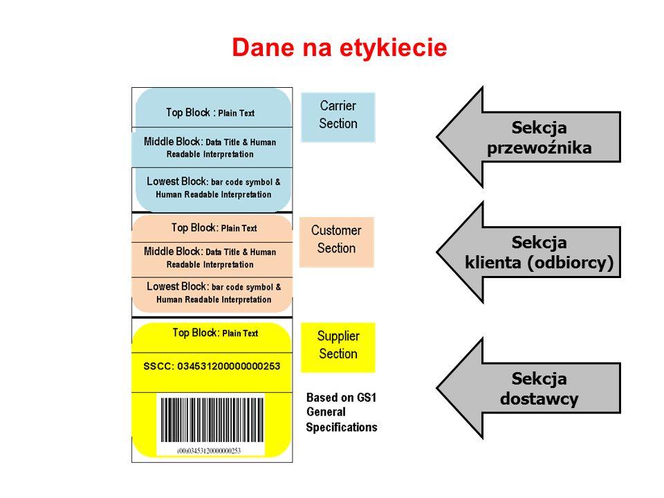 Sekcja klienta (odbiorcy)