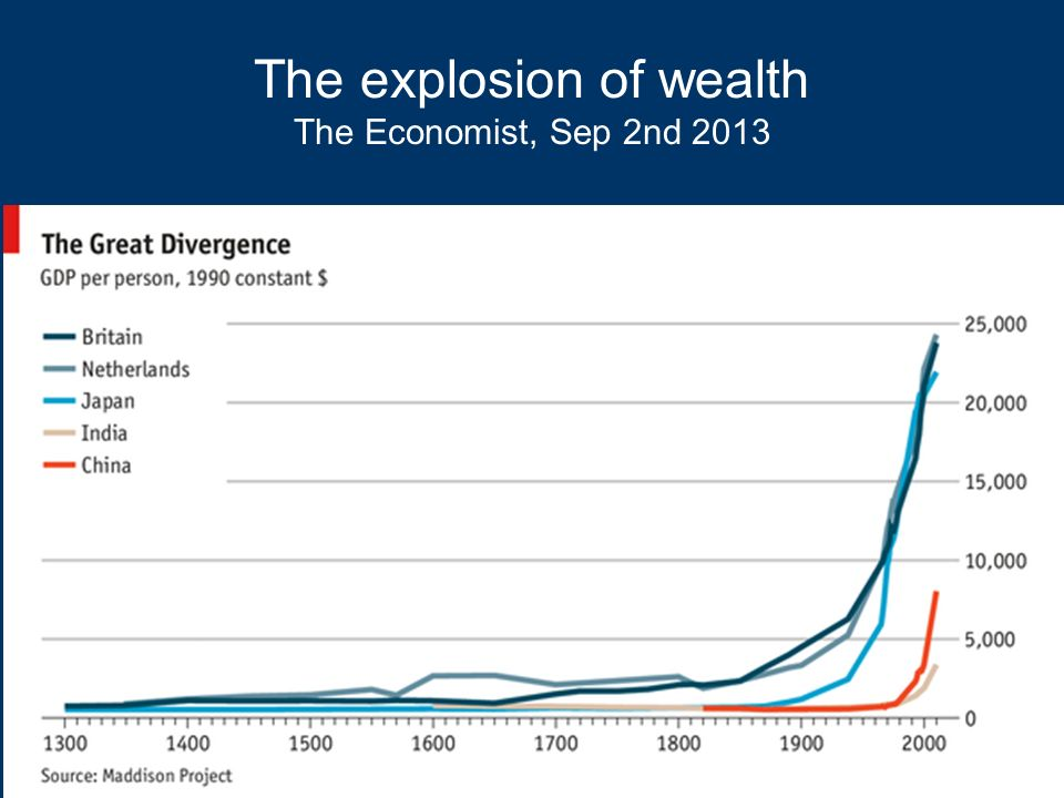 The explosion of wealth The Economist, Sep 2nd 2013