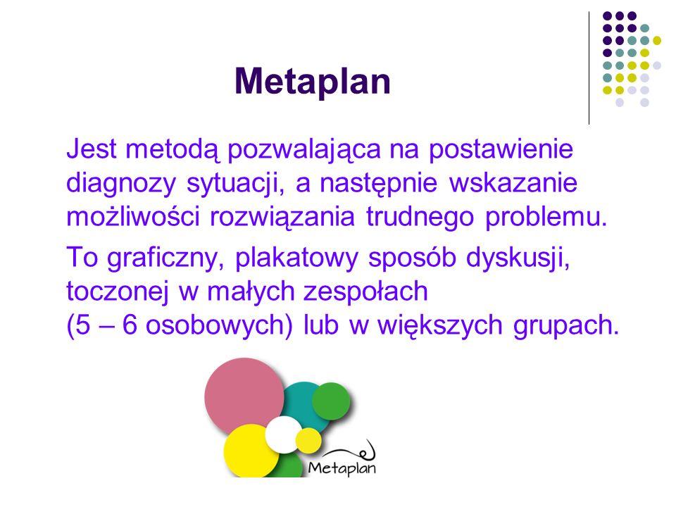 Metaplan Jest metodą pozwalająca na postawienie diagnozy sytuacji, a następnie wskazanie możliwości rozwiązania trudnego problemu.