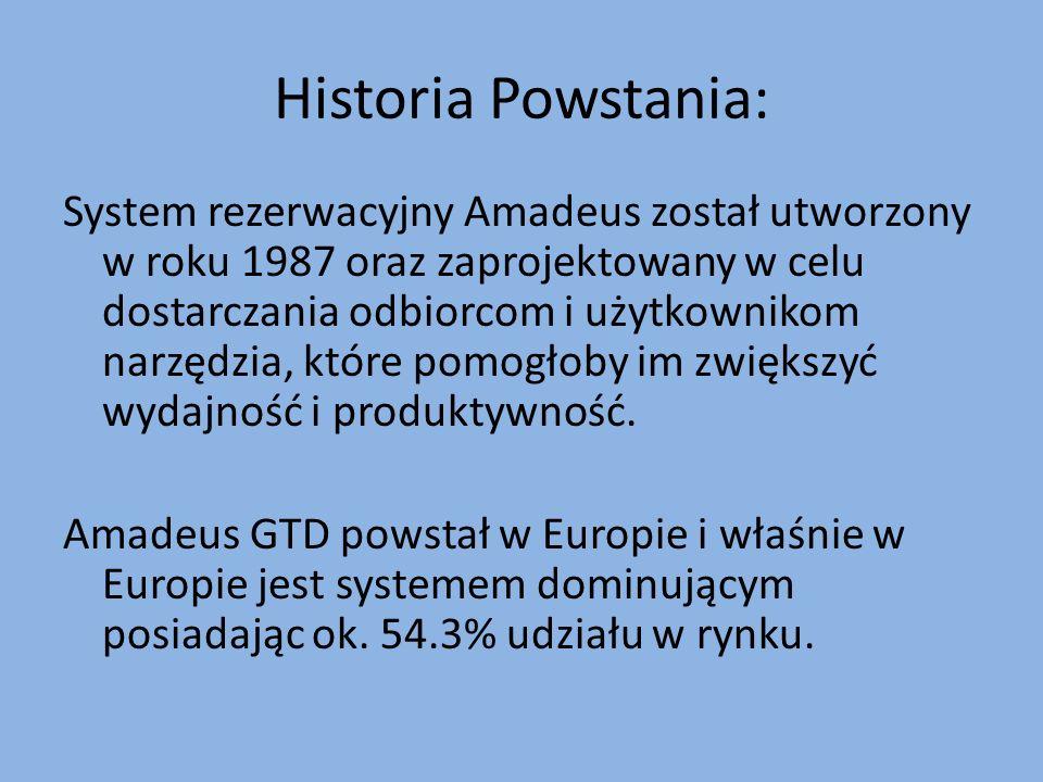 Historia Powstania: