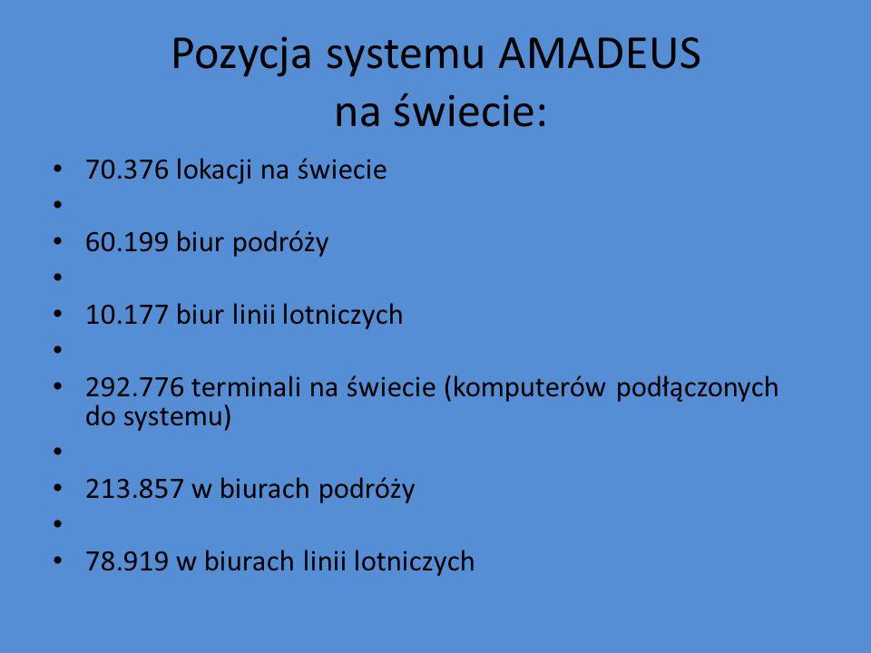 Pozycja systemu AMADEUS na świecie: