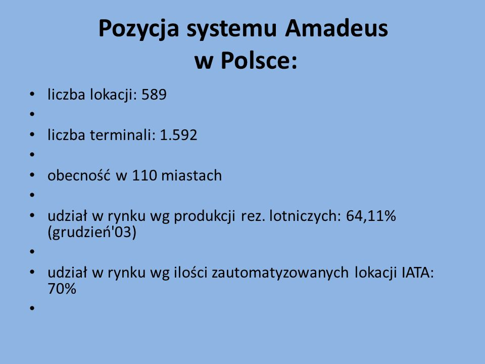 Pozycja systemu Amadeus w Polsce: